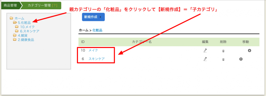 子カテゴリの登録画面